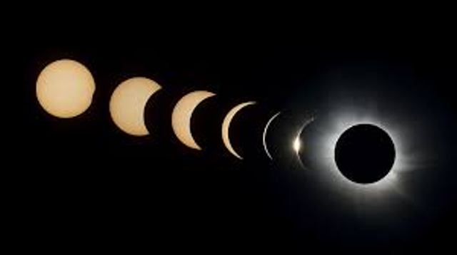 Stages of Solar Eclipse